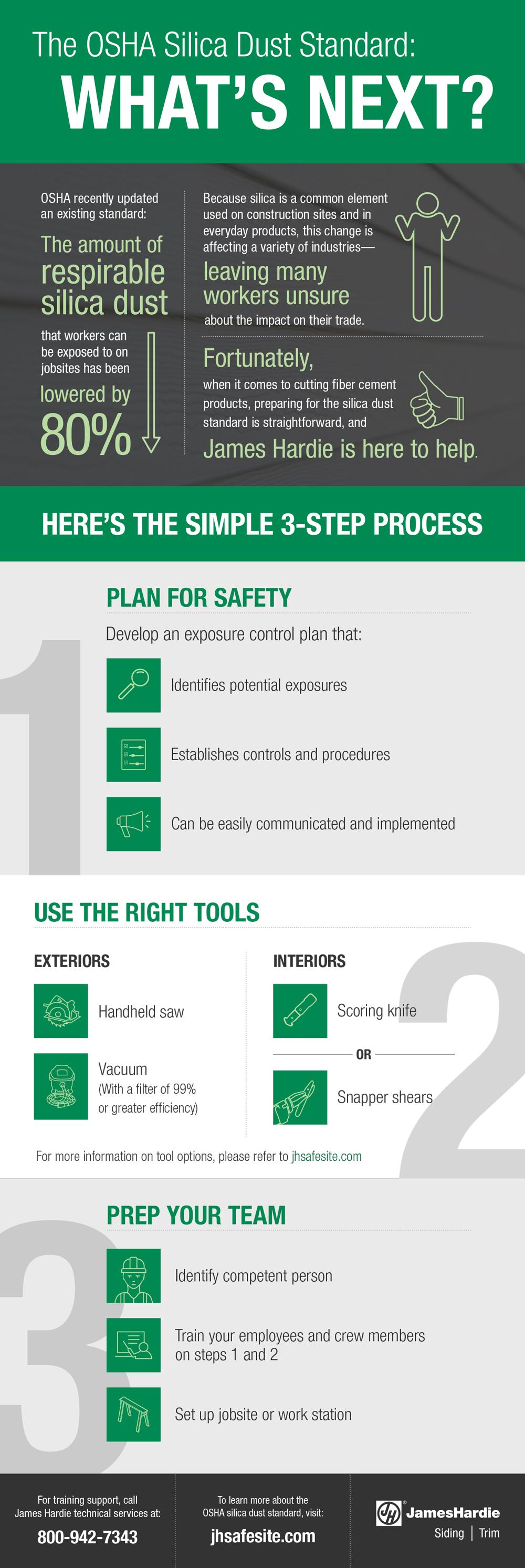 Silica Dust Exposure Control Plan Help James Hardie Pros